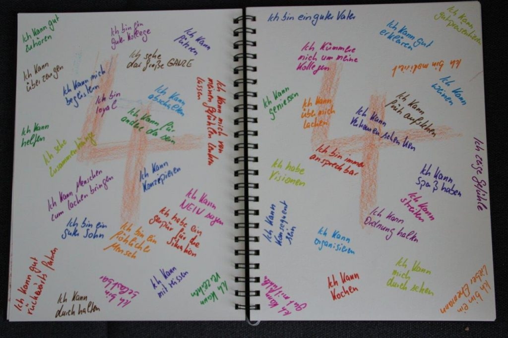Creative-Journaling Stärkenliste